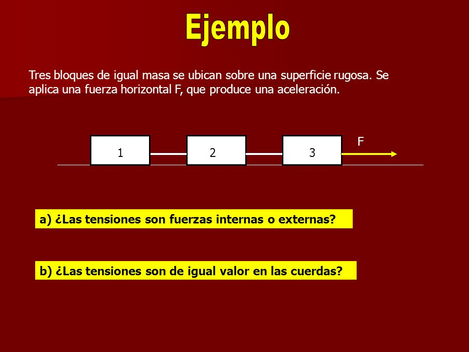 Ejemplo Tres bloques de igual masa se ubican sobre una superficie rugosa. Se aplica una fuerza horizontal F, que produce una aceleración.