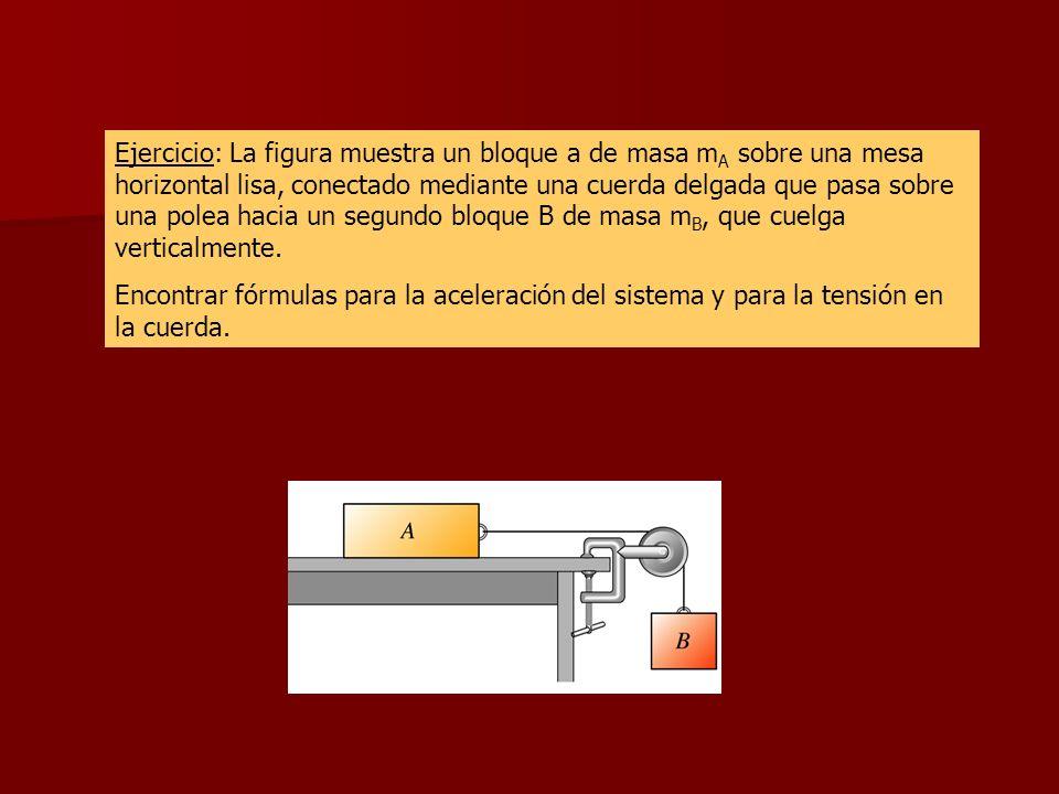 Ejercicio: La figura muestra un bloque a de masa mA sobre una mesa horizontal lisa, conectado mediante una cuerda delgada que pasa sobre una polea hacia un segundo bloque B de masa mB, que cuelga verticalmente.