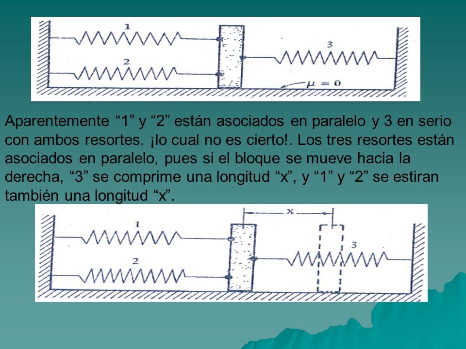 Aparentemente 1 y 2 están asociados en paralelo y 3 en serio con ambos resortes.