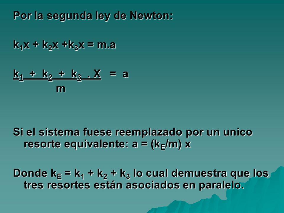 Por la segunda ley de Newton: