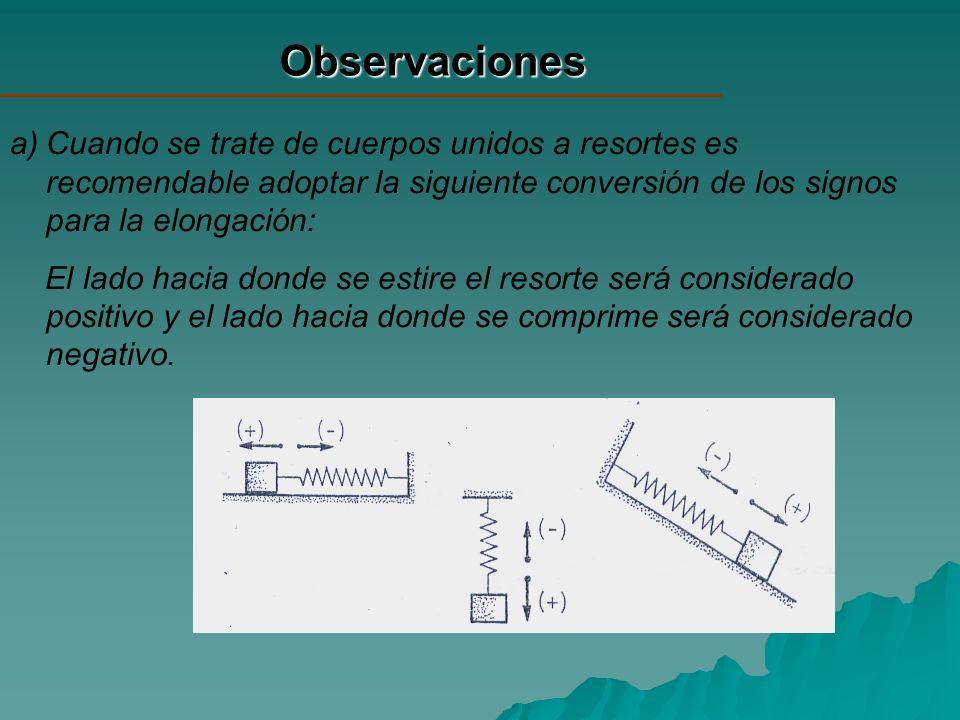 Observaciones Cuando se trate de cuerpos unidos a resortes es recomendable adoptar la siguiente conversión de los signos para la elongación: