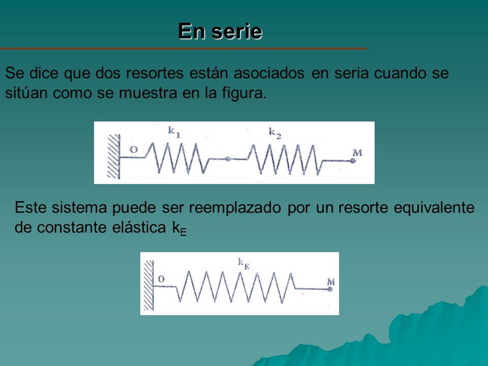 En serieSe dice que dos resortes están asociados en seria cuando se sitúan como se muestra en la figura.