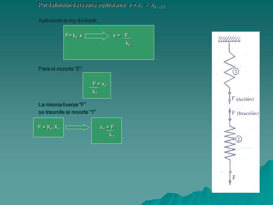 Por definición de resorte equivalente: x = x1 + x2 .....(*)