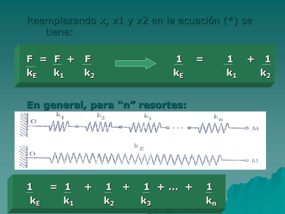 Reemplazando x, x1 y x2 en la ecuación (*) se tiene: