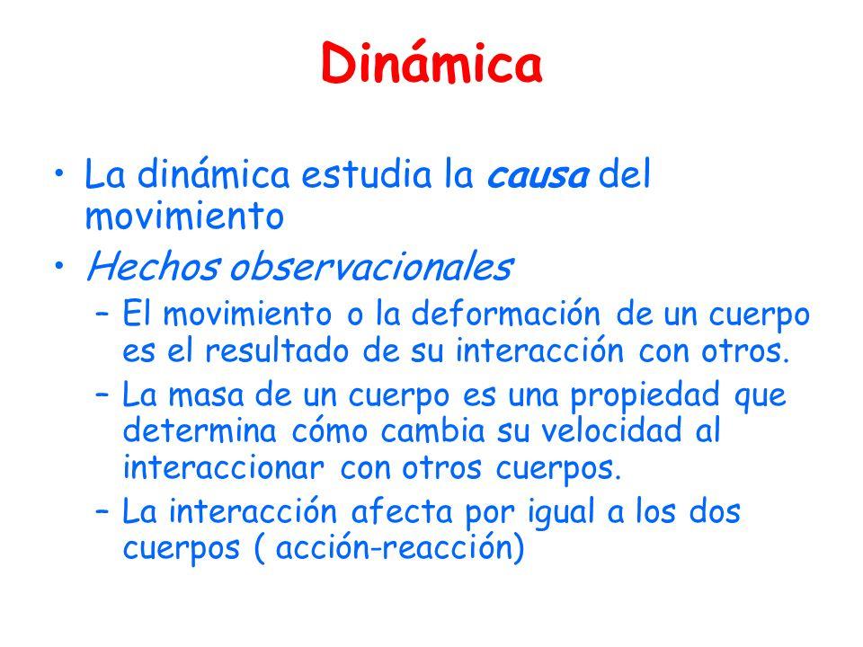 Dinámica La dinámica estudia la causa del movimiento