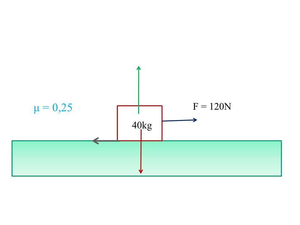 μ = 0,25 F = 120N 40kg