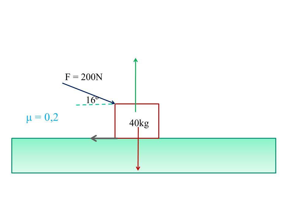 F = 200N 16º μ = 0,2 40kg