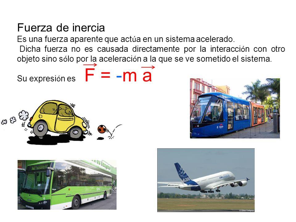 Fuerza de inercia Es una fuerza aparente que actúa en un sistema acelerado.