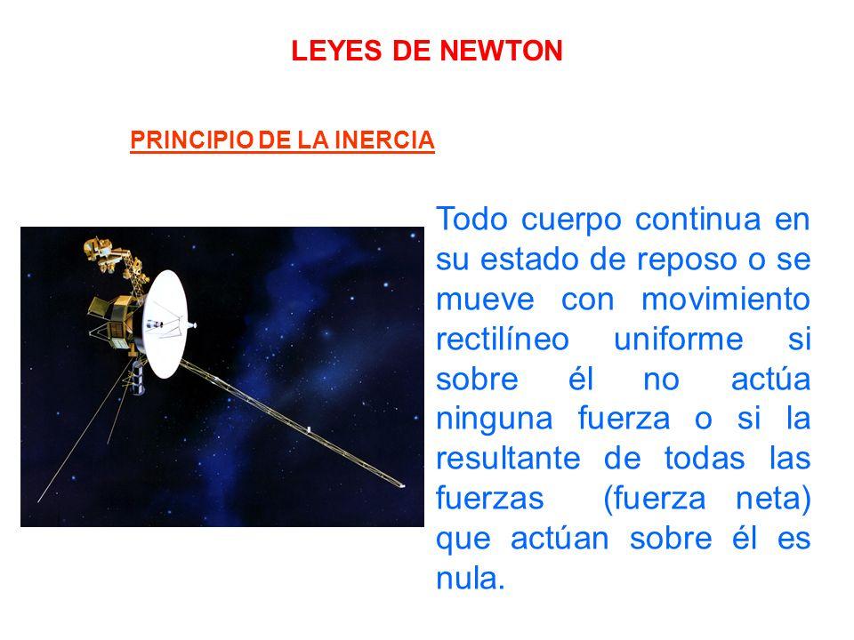 LEYES DE NEWTONPRINCIPIO DE LA INERCIA.