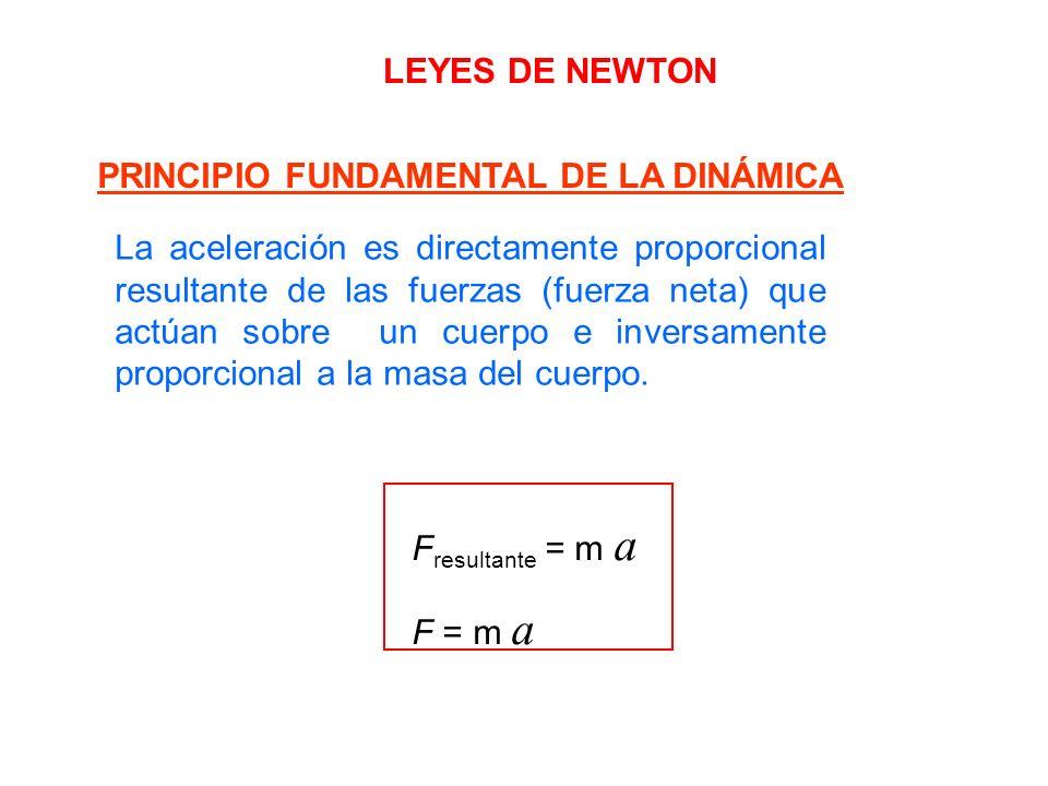 LEYES DE NEWTONPRINCIPIO FUNDAMENTAL DE LA DINÁMICA.