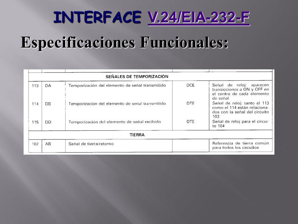 Especificaciones Funcionales: