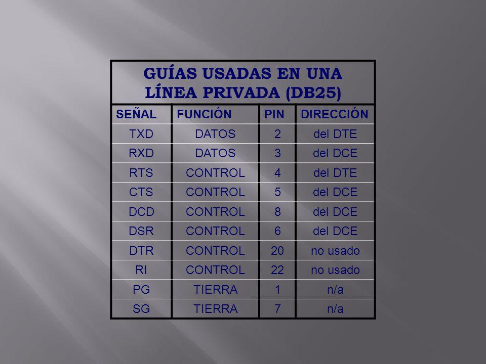 GUÍAS USADAS EN UNA LÍNEA PRIVADA (DB25) SEÑAL FUNCIÓN PIN DIRECCIÓN
