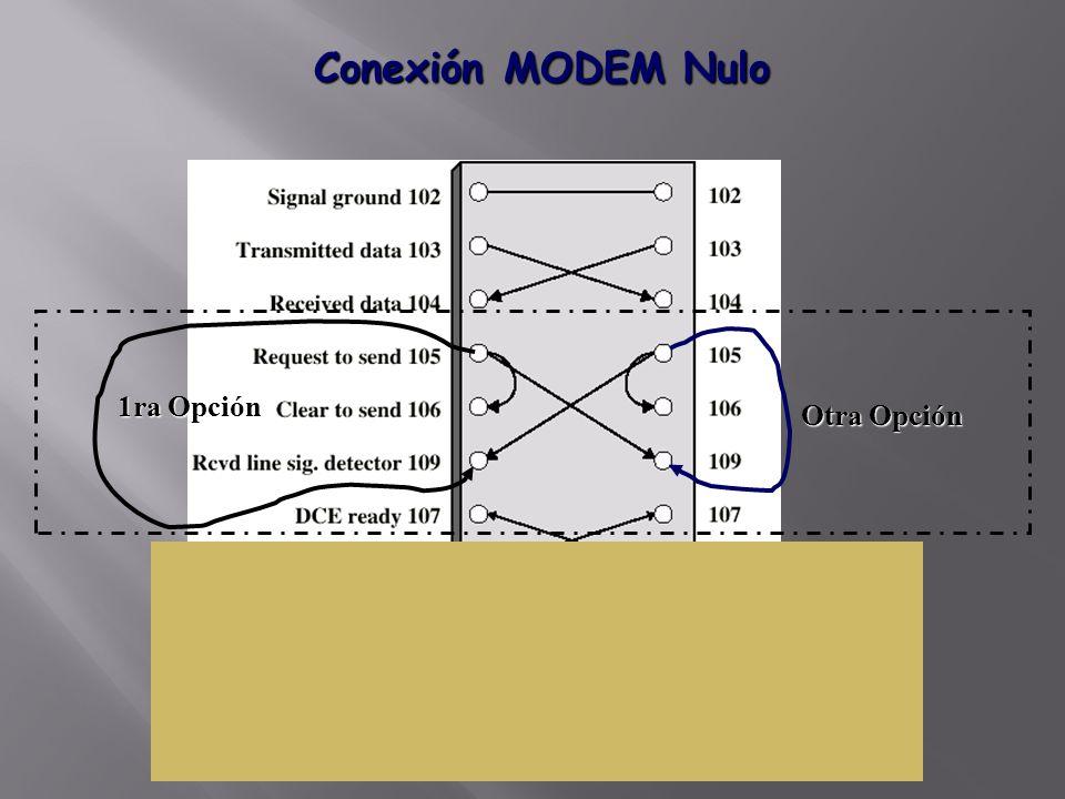 Conexión MODEM Nulo 1ra Opción Otra Opción