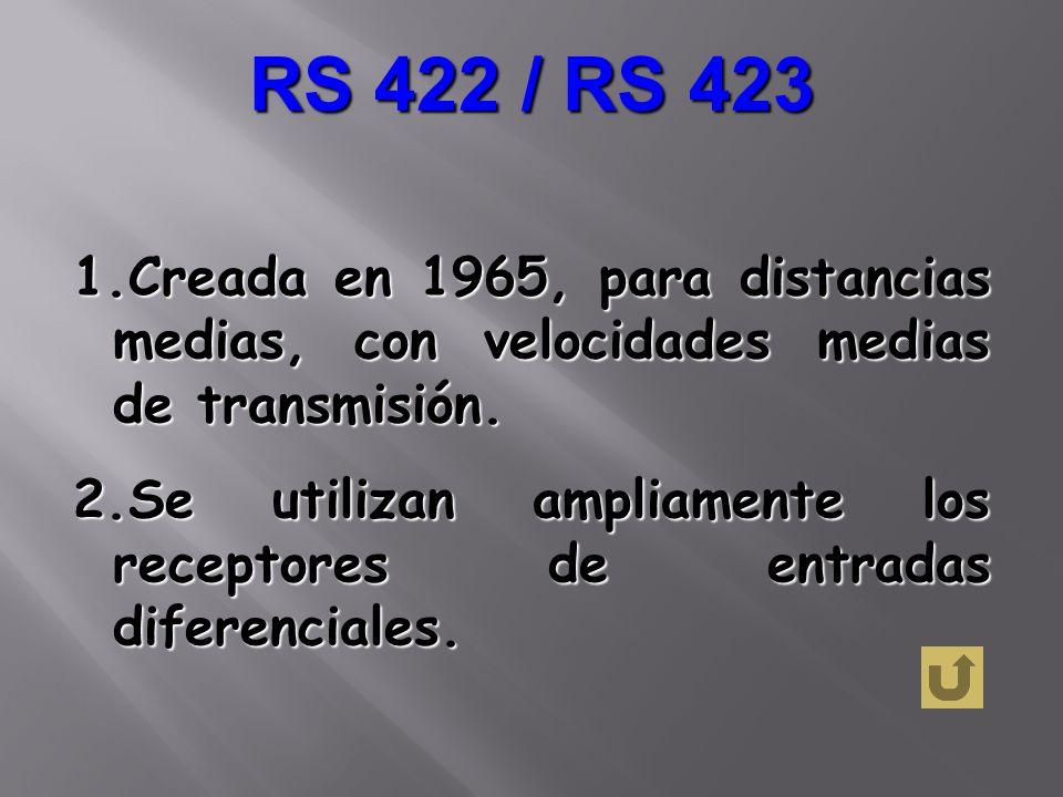 RS 422 / RS 423 Creada en 1965, para distancias medias, con velocidades medias de transmisión.