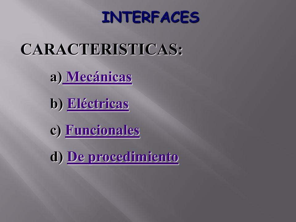 CARACTERISTICAS: INTERFACES Mecánicas Eléctricas Funcionales