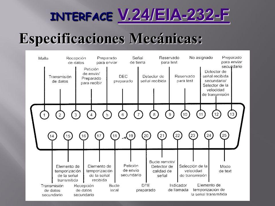 Especificaciones Mecánicas: