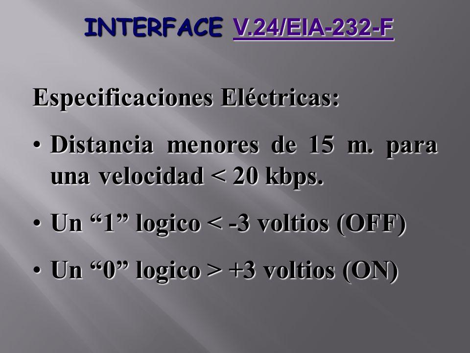 Especificaciones Eléctricas: