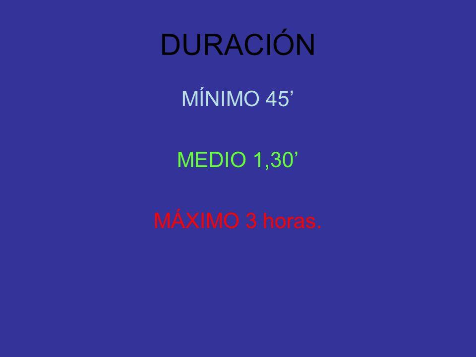 DURACIÓN MÍNIMO 45' MEDIO 1,30' MÁXIMO 3 horas.