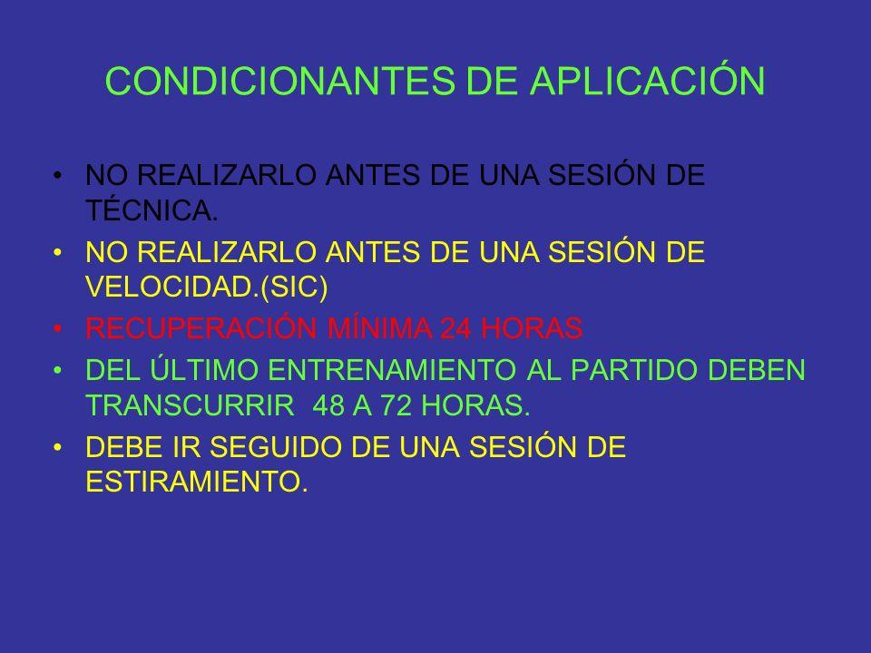 CONDICIONANTES DE APLICACIÓN