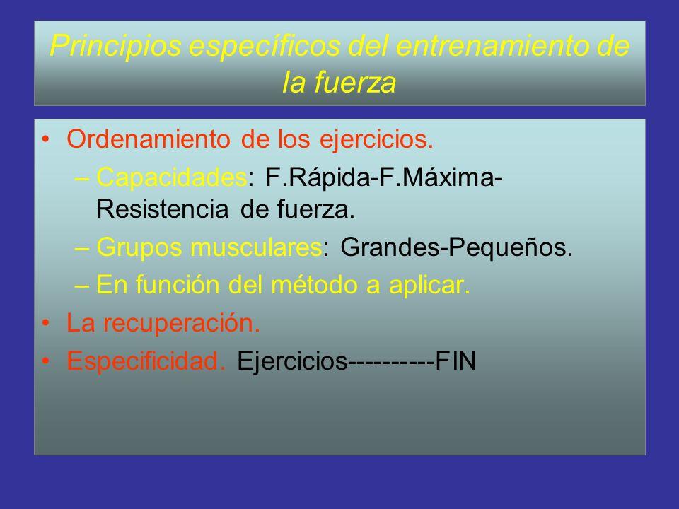 Principios específicos del entrenamiento de la fuerza