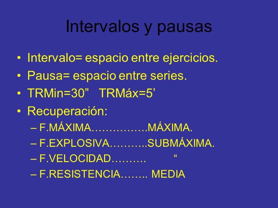 Intervalos y pausas Intervalo= espacio entre ejercicios.