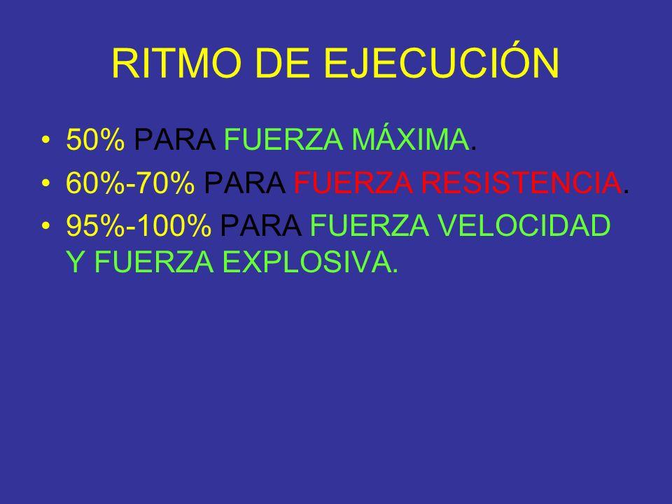 RITMO DE EJECUCIÓN 50% PARA FUERZA MÁXIMA.