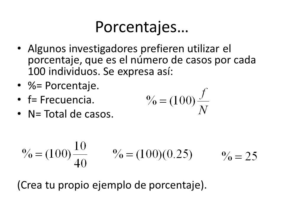 Porcentajes…Algunos investigadores prefieren utilizar el porcentaje, que es el número de casos por cada 100 individuos. Se expresa así: