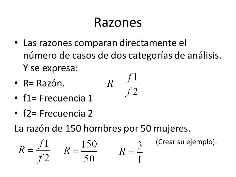 RazonesLas razones comparan directamente el número de casos de dos categorías de análisis. Y se expresa: