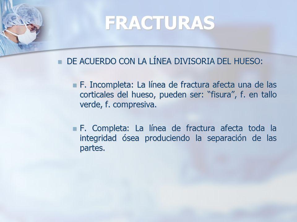 FRACTURAS DE ACUERDO CON LA LÍNEA DIVISORIA DEL HUESO:
