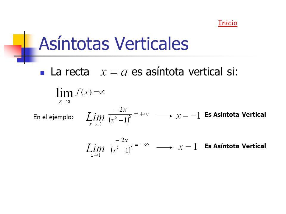 Asíntotas Verticales La recta es asíntota vertical si: Inicio