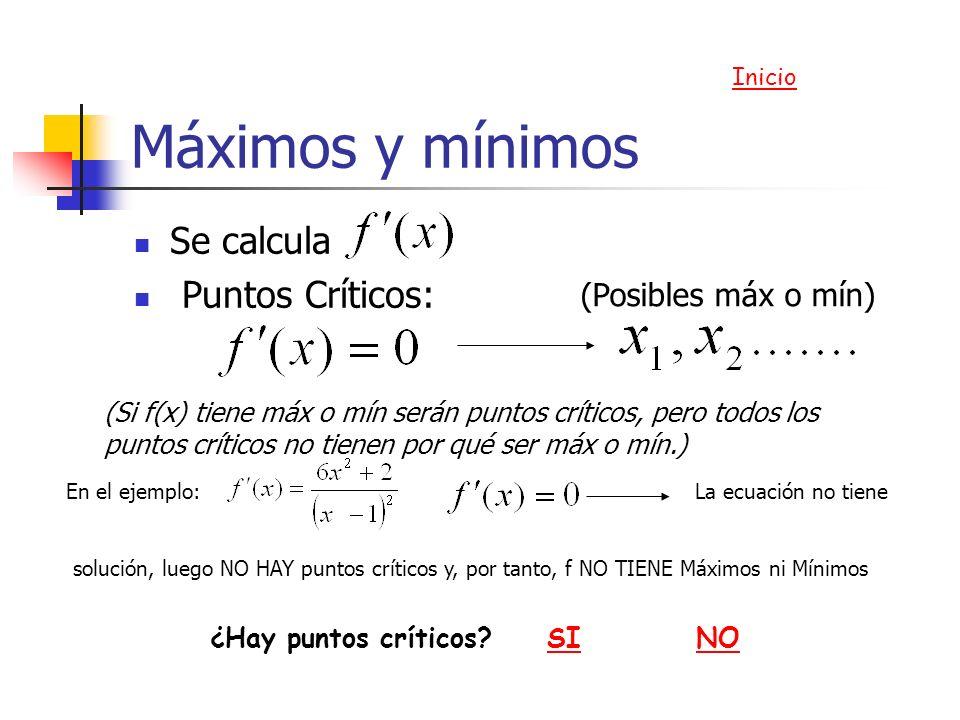Máximos y mínimos Se calcula Puntos Críticos: (Posibles máx o mín)