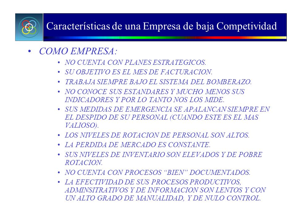 Características de una Empresa de baja Competividad