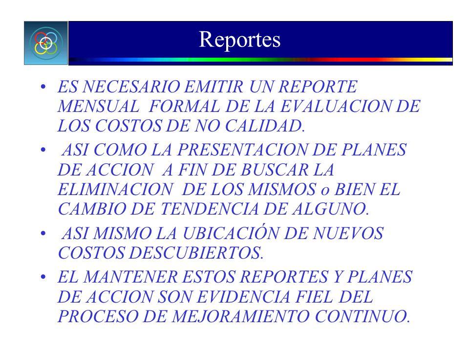 Reportes ES NECESARIO EMITIR UN REPORTE MENSUAL FORMAL DE LA EVALUACION DE LOS COSTOS DE NO CALIDAD.
