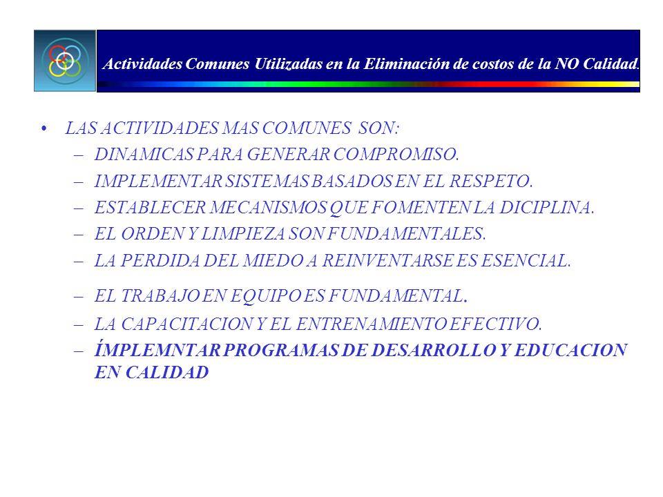LAS ACTIVIDADES MAS COMUNES SON: DINAMICAS PARA GENERAR COMPROMISO.