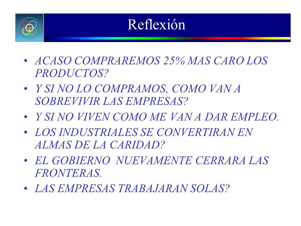 Reflexión ACASO COMPRAREMOS 25% MAS CARO LOS PRODUCTOS