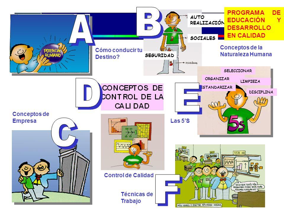 B A D E C F PROGRAMA DE EDUCACIÓN Y DESARROLLO EN CALIDAD