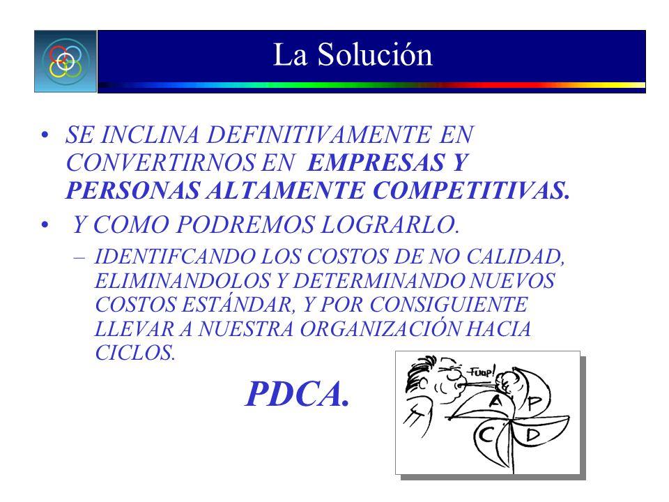La Solución SE INCLINA DEFINITIVAMENTE EN CONVERTIRNOS EN EMPRESAS Y PERSONAS ALTAMENTE COMPETITIVAS.