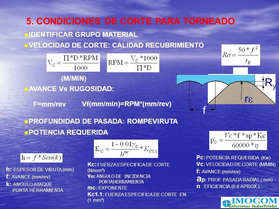 Ry r f 5. CONDICIONES DE CORTE PARA TORNEADO