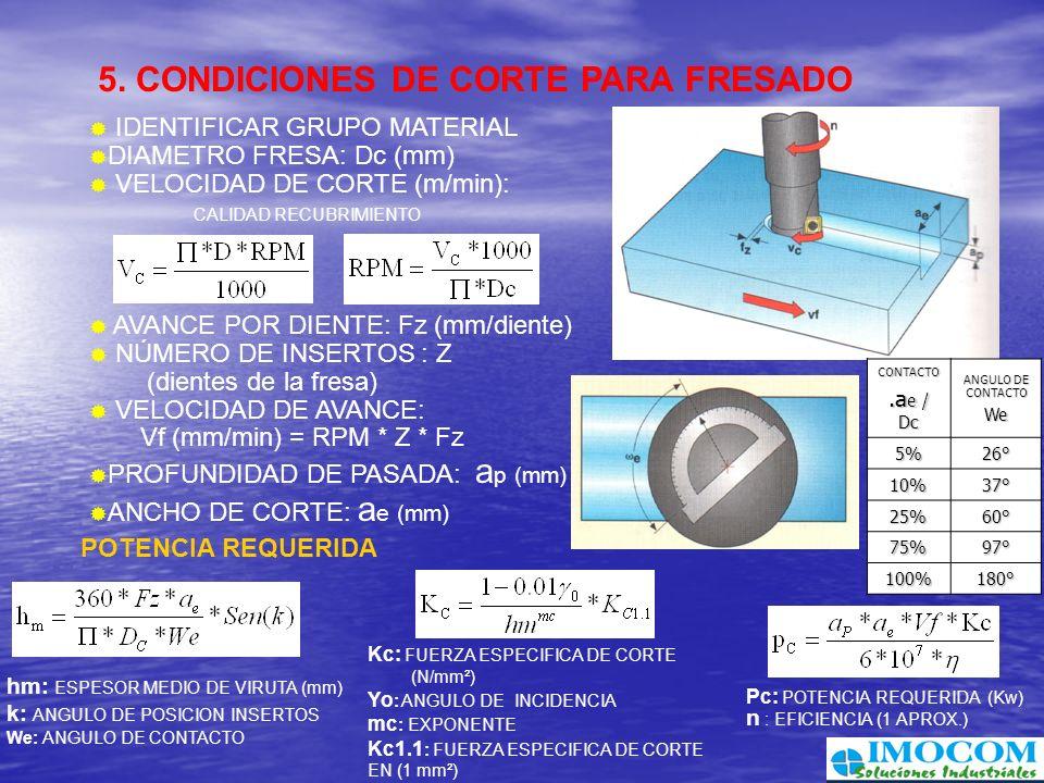 5. CONDICIONES DE CORTE PARA FRESADO