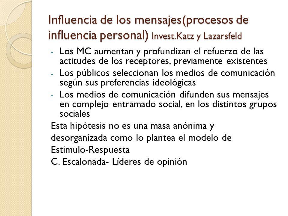 Influencia de los mensajes(procesos de influencia personal) Invest