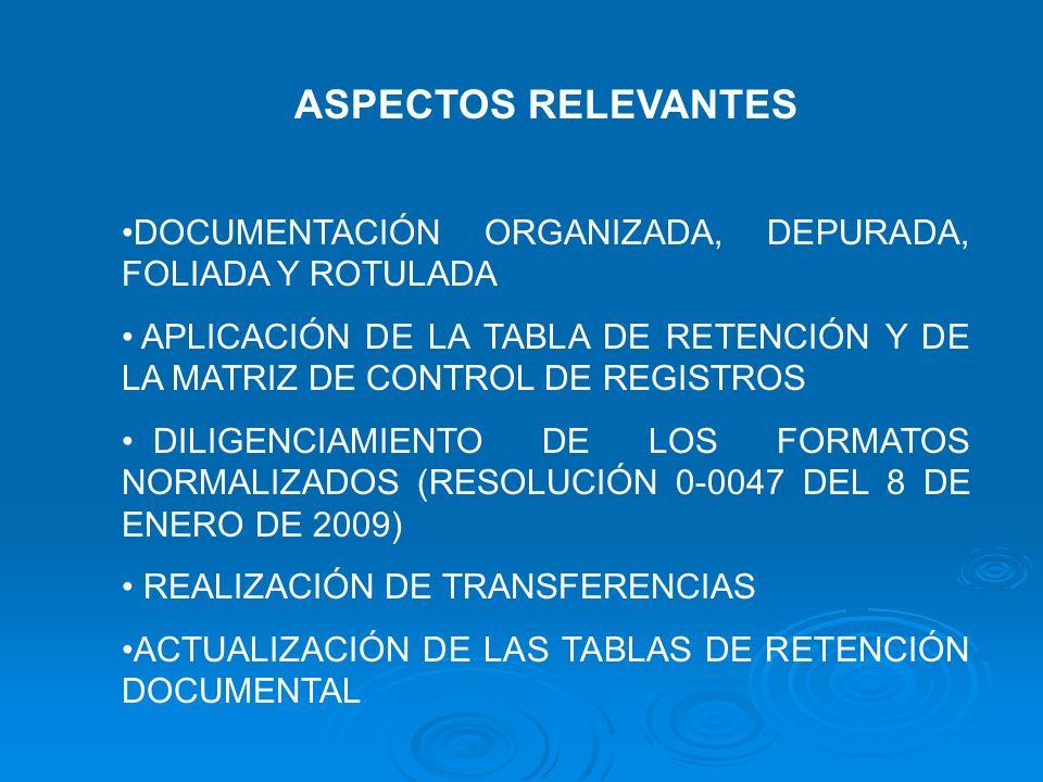 ASPECTOS RELEVANTES DOCUMENTACIÓN ORGANIZADA, DEPURADA, FOLIADA Y ROTULADA.