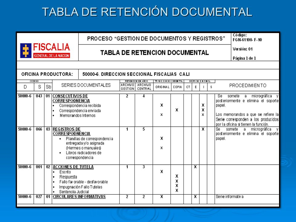 TABLA DE RETENCIÓN DOCUMENTAL