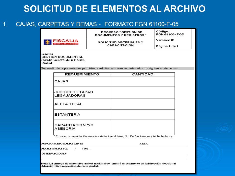SOLICITUD DE ELEMENTOS AL ARCHIVO