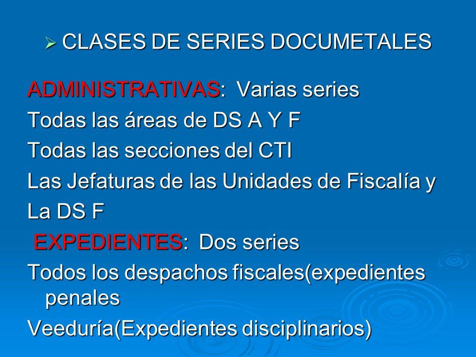CLASES DE SERIES DOCUMETALES