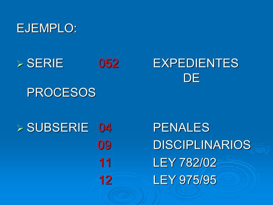 EJEMPLO: SERIE 052 EXPEDIENTES DE PROCESOS. SUBSERIE 04 PENALES. 09 DISCIPLINARIOS.