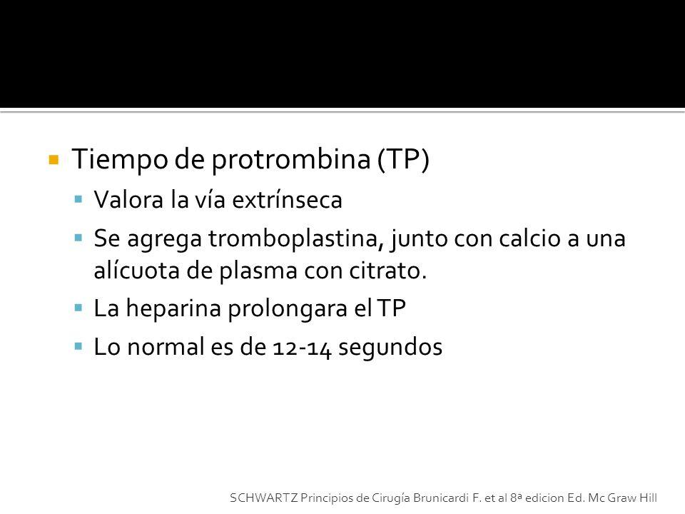 Tiempo de protrombina (TP)