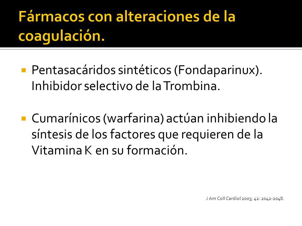 Fármacos con alteraciones de la coagulación.