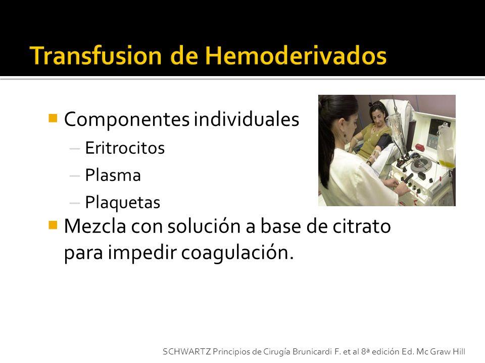 Transfusion de Hemoderivados