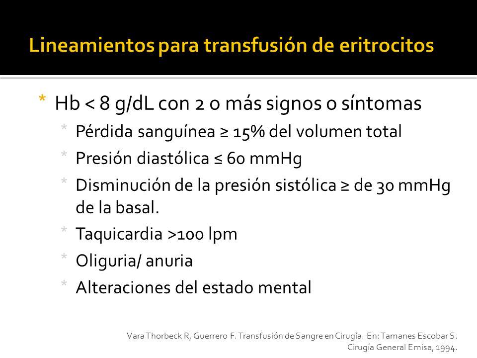 Lineamientos para transfusión de eritrocitos