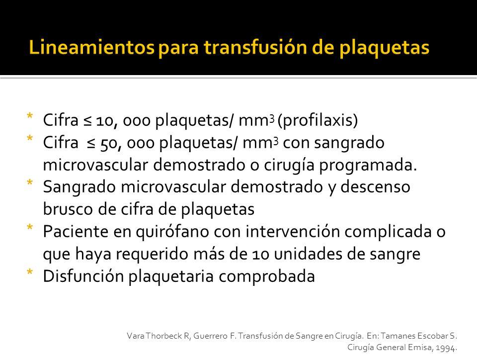 Lineamientos para transfusión de plaquetas